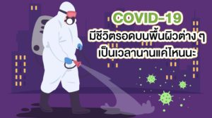 ผลวิจัยเผย COVID-19 มีชีวิตรอดบนพื้นผิวต่าง ๆ เป็นเวลาเท่าไหร่